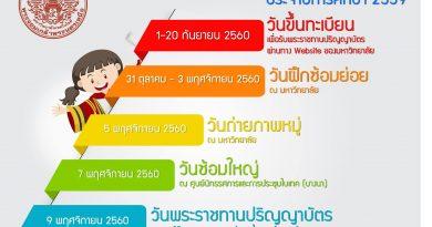 กำหนดการรับพระราชทานปริญญาบัตร ประจำปีการศึกษา 2559